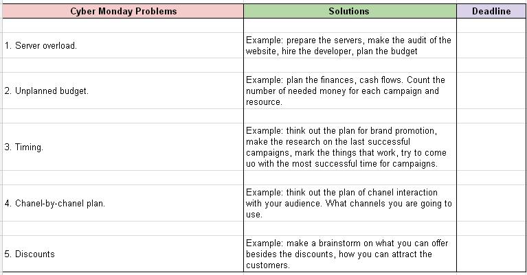 Cyber Monday Problems